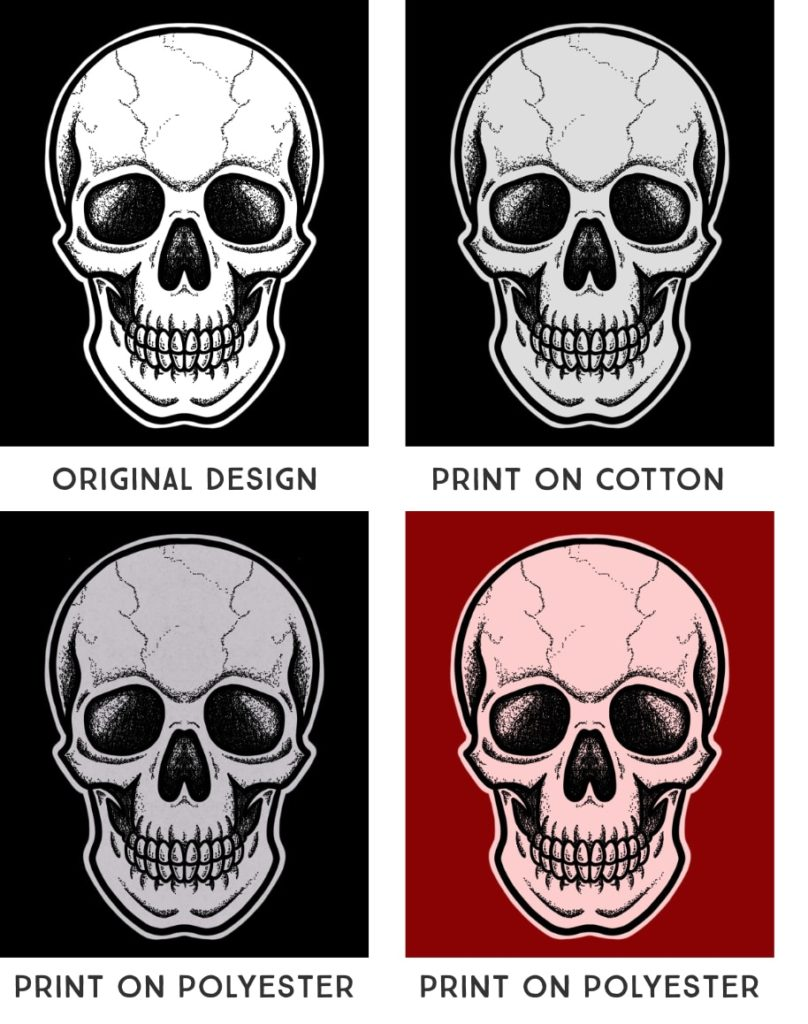 4 skulls printed on 4 different materials